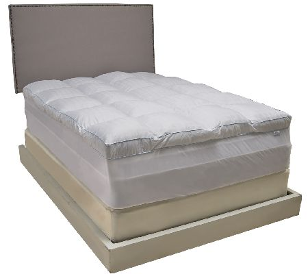 Beautyrest Memorelle Full Mattress Topper with Skirt