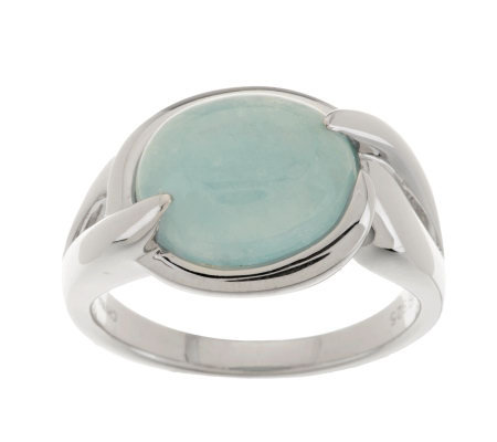 Milky Aquamarine Polished Sterling Ring