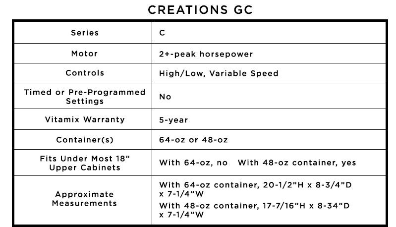 Creations GC