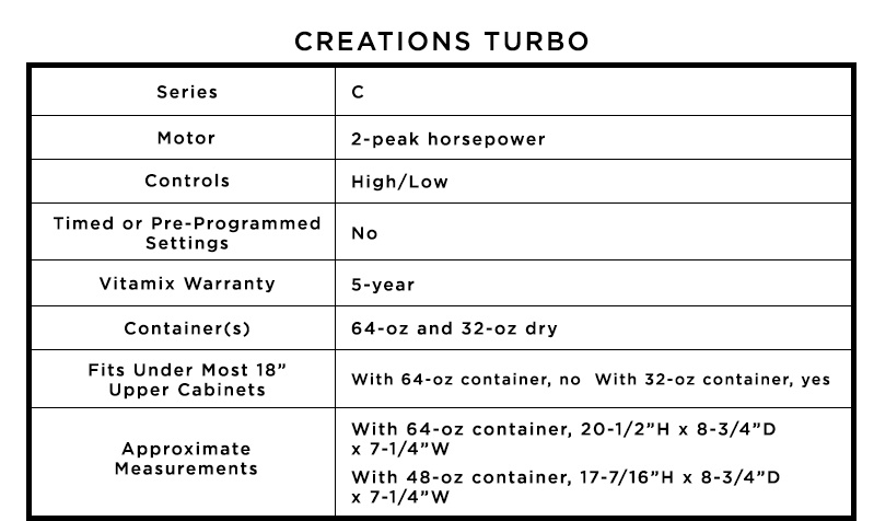 Creations Turbo