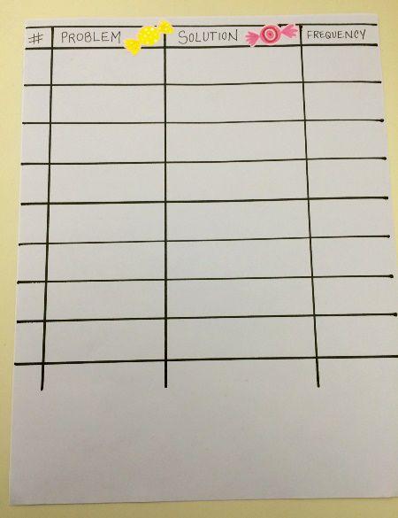 Goals Chart