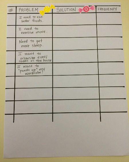 Goals Chart 2