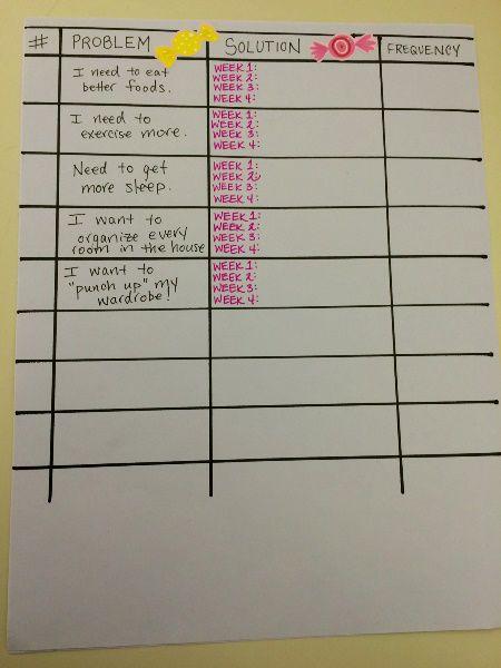 Goals Chart 3