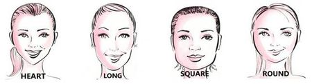 Sunglasses For Face Shape Quiz : Face Shape Quiz