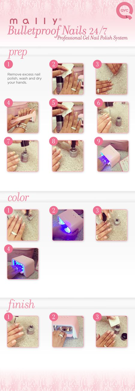 Gel Nails are Easy with Mally, a Step by Step Guid... - Blogs & Forums