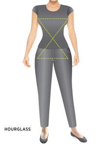 Plus Size Fashion Guide — Outfit Ideas & Sizing — QVC.com