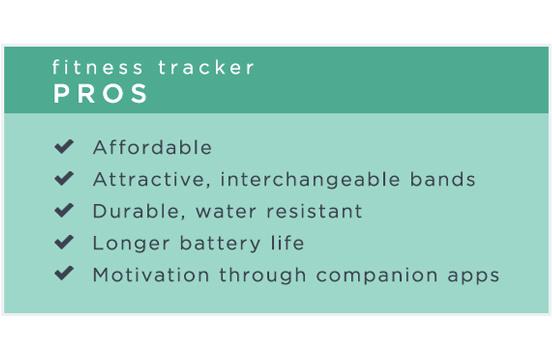Fitness Tracker - Pros