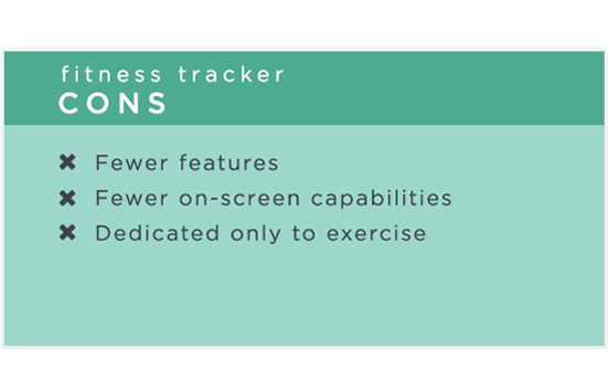 Fitness Tracker - Cons