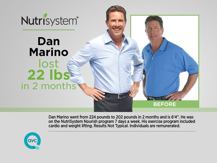 Buying nutrisystem on QVC.com?