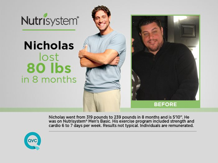Who is the Manufacturer of Nutrisystem?