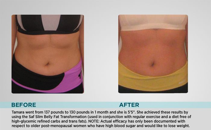 Safslim results before and after