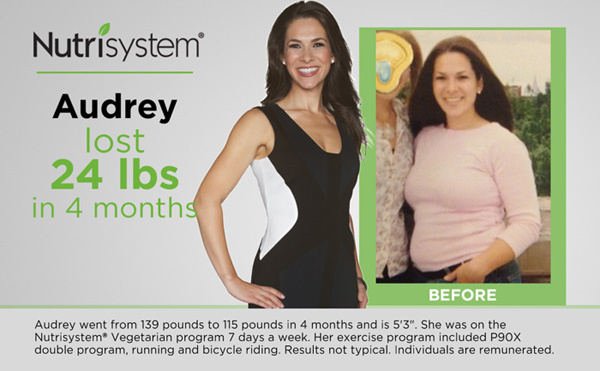 Nutrisystem Cost: How Much is Nutrisystem Turbo 13?