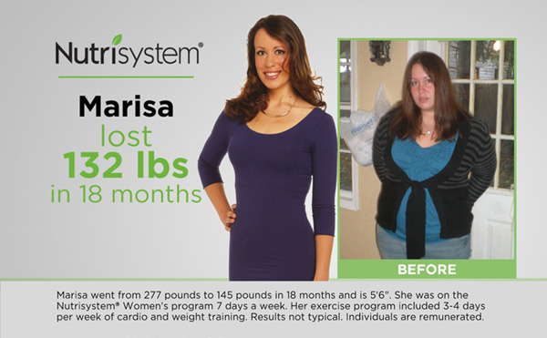 My Nutrisystem Review: Save with my Nutrisystem Coupons