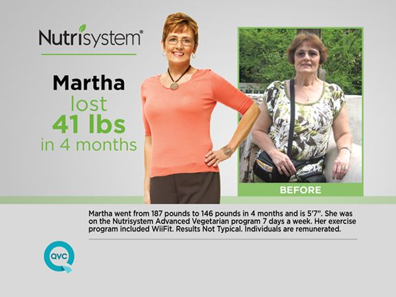 Nutrisystem weekends off review