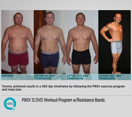 P90x 12 Dvd Workout Program With Resistance Band Nutritionplan