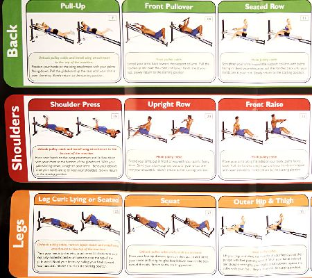 total gym wall chart with 35 exercises  qvc