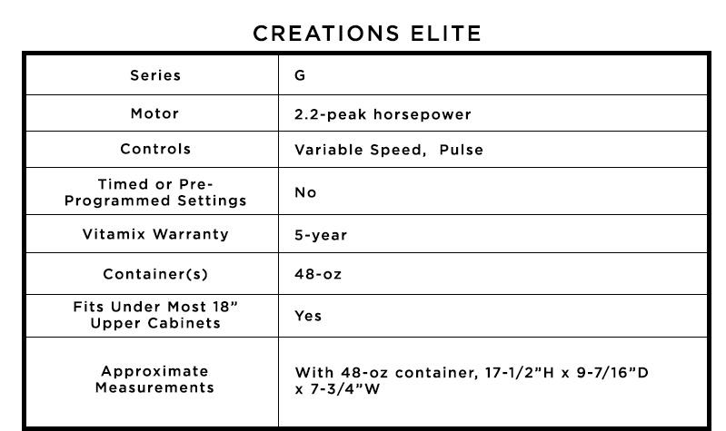 Creations Elite