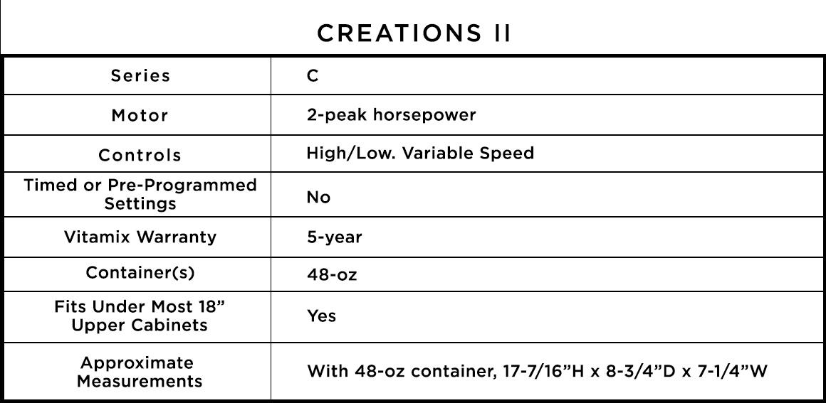 Creations II