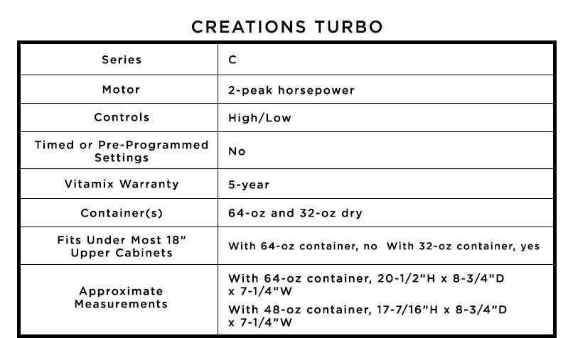 Creations Turbo