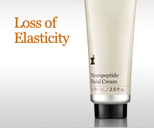 Products for Loss of Elasticity