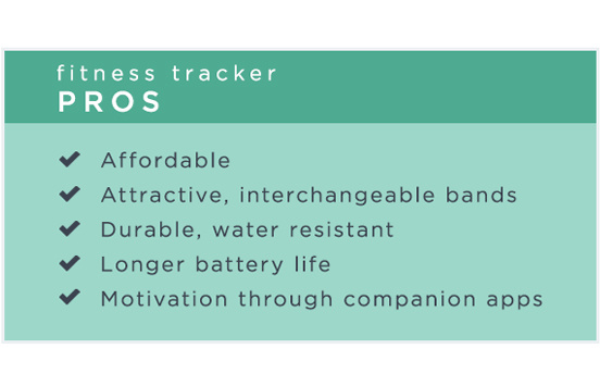Fitness Tracker - Pros