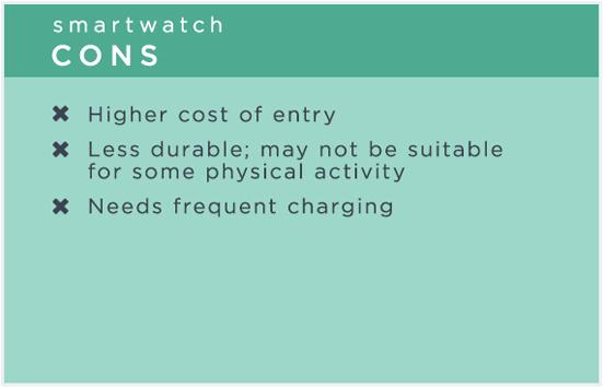 Smartwatch - Cons