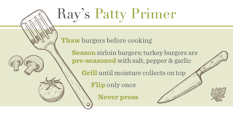 Ray's Patty Primer Thaw burgers before cooking Season sirloin burgers; turkey burgers are pre-seasoned with salt, pepper & garlic Grill until moisture collects on top Flip only once Never press