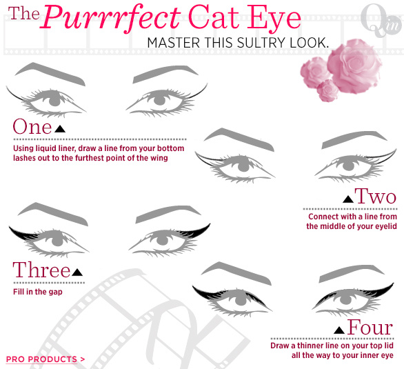 The Purrrfect Cat Eye