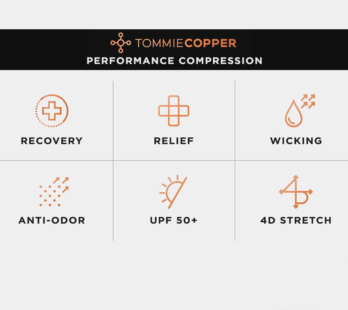12e508098e Tommie Copper Men's 4-Pack Compression Ankle Socks - Page 1 — QVC.com